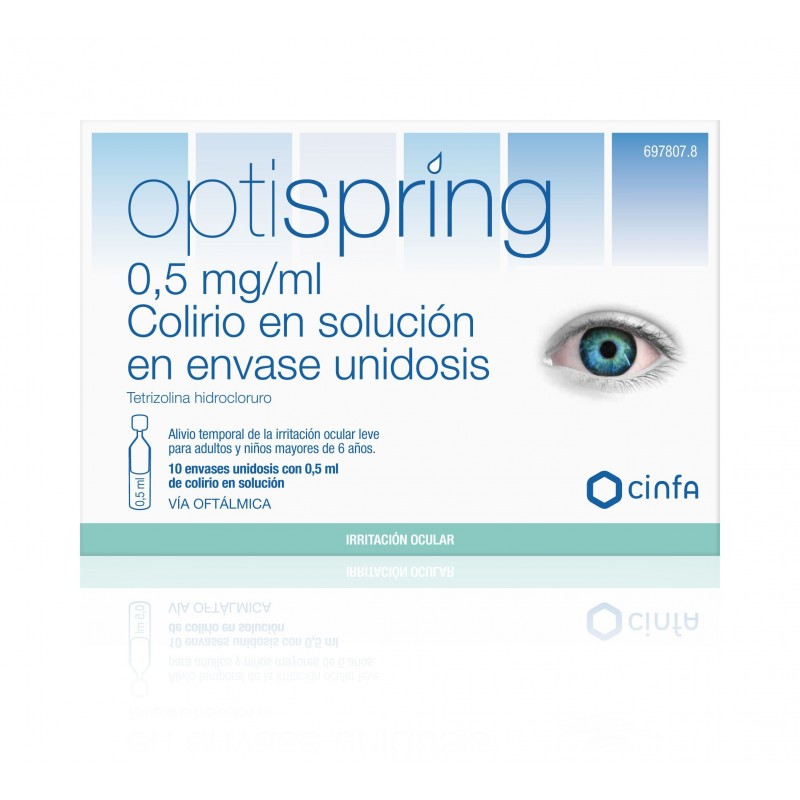 THERMACARE CUELLO/HOMBRO 2 PARCHES